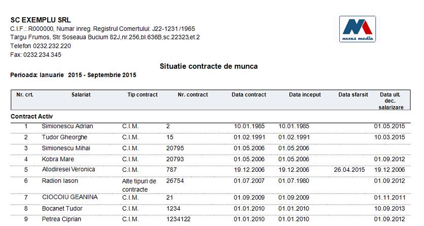 Stituatie contracte munca data salarizare
