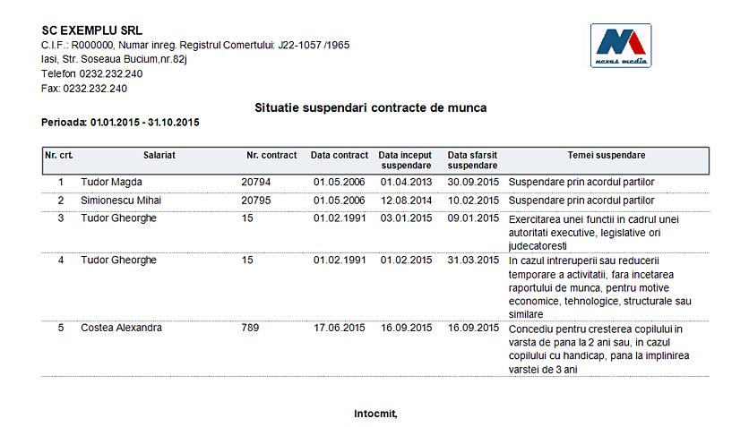 Situatie suspendari contracte de munca 03