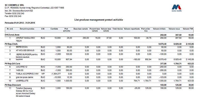 management preturi achizitie lista produse centralizare 03