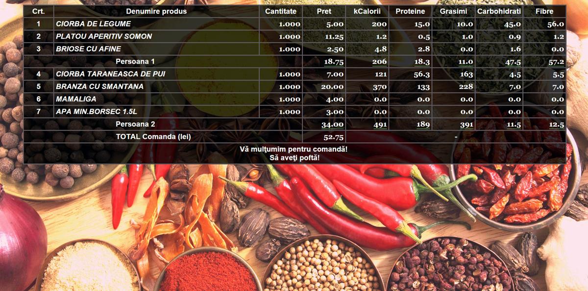 aplicatie web afisaj client informatii alimentare calorii proteine grasimi carbohidrati fibre
