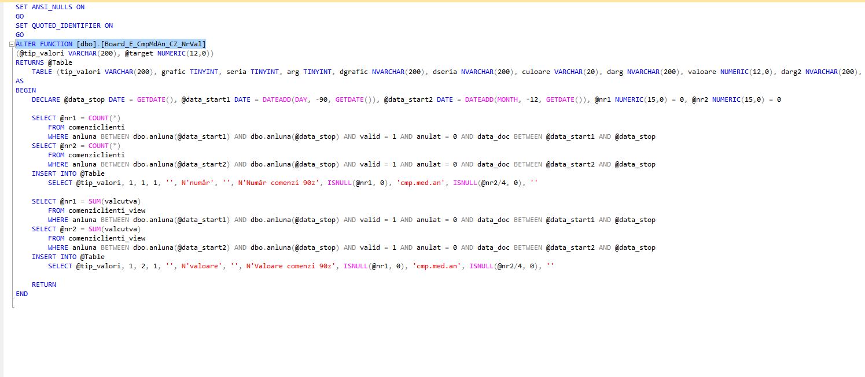 functie transact sql grafic dashboard comenzi numar valoare 90 zile comparativ cu ultimul an