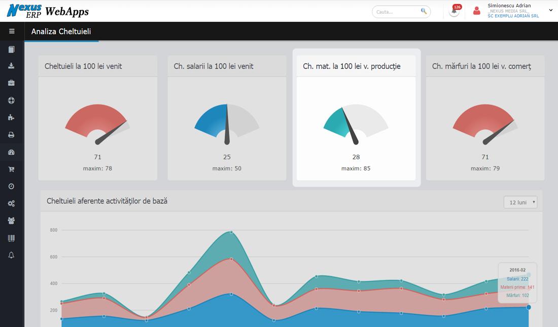nexus bord webapp analiza si cheltuieli ch mat 100lei venituri productie