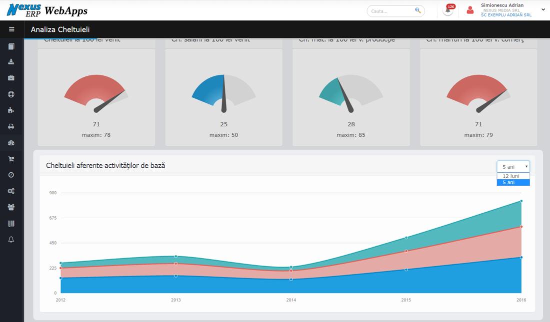 nexus bord webapp analiza si cheltuieli ch aferente activitatilor de baza