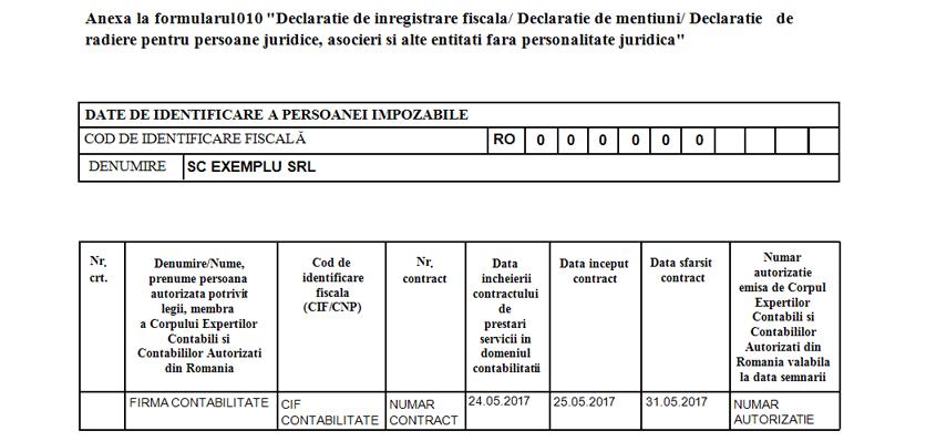 formular 010 contabiliate contract prestari servicii 3