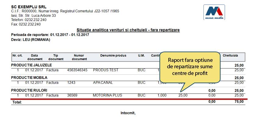 Situatie analitica venituri cheltuieli centre profit repartizare sume 3
