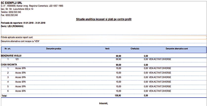 6raport5 analiza centre profit