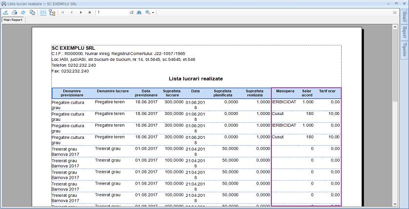 Previzionare resurse lucrari agricole campuri manopera salar acordat tarif orar 02