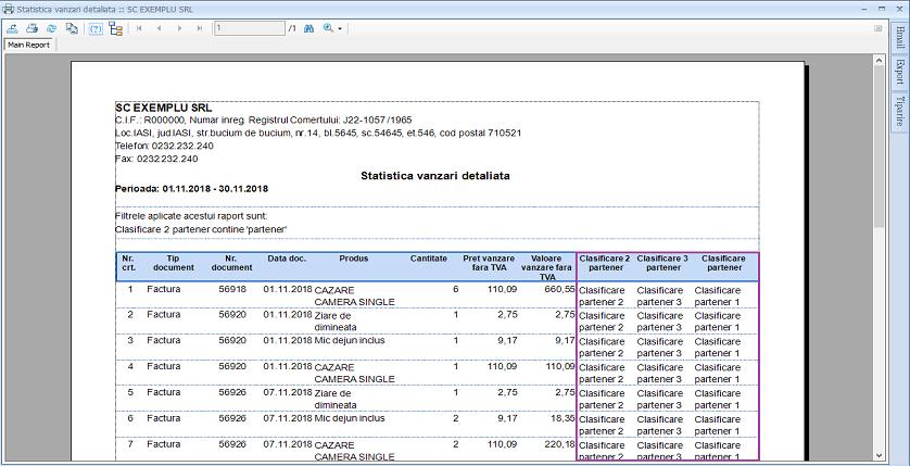 Centralizare produse vandute clasificare partener2 3 03