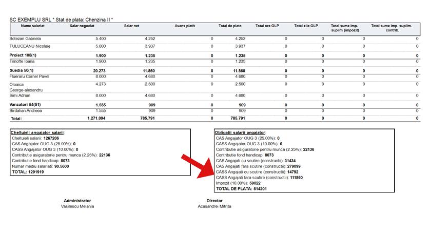 stat plata contributii angajator 2