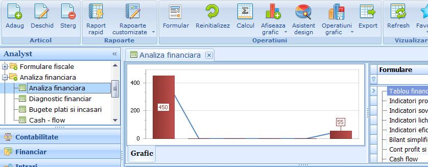 Analiza Financiara Configurabila 2 Vizualizare O Serie