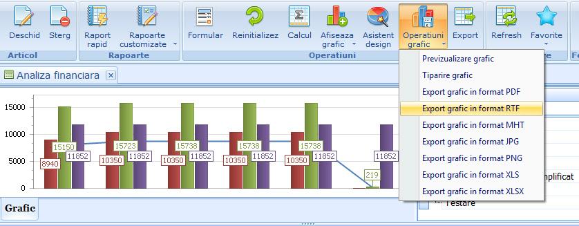 Analiza Financiara Configurabila 3 Vizualizare Serii Multiple