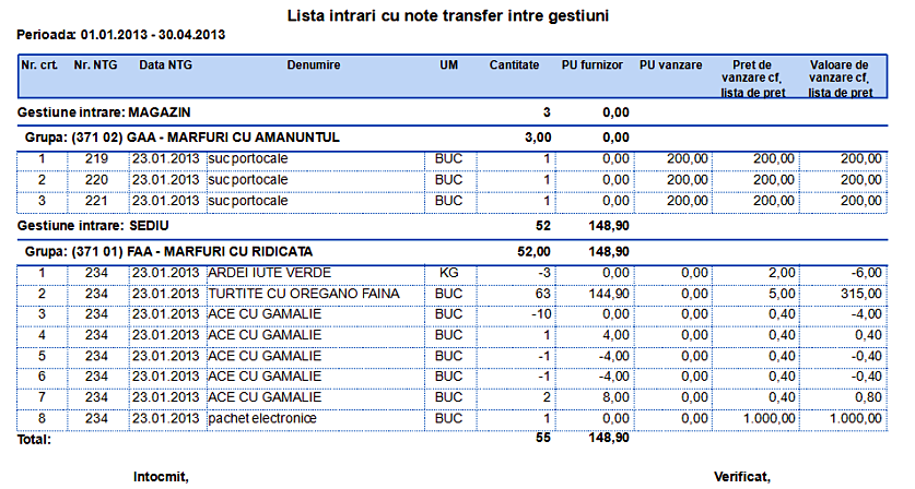Transfer intre gestiuni Raport Lista iesiri intrari cu note transfer intre gestiuni